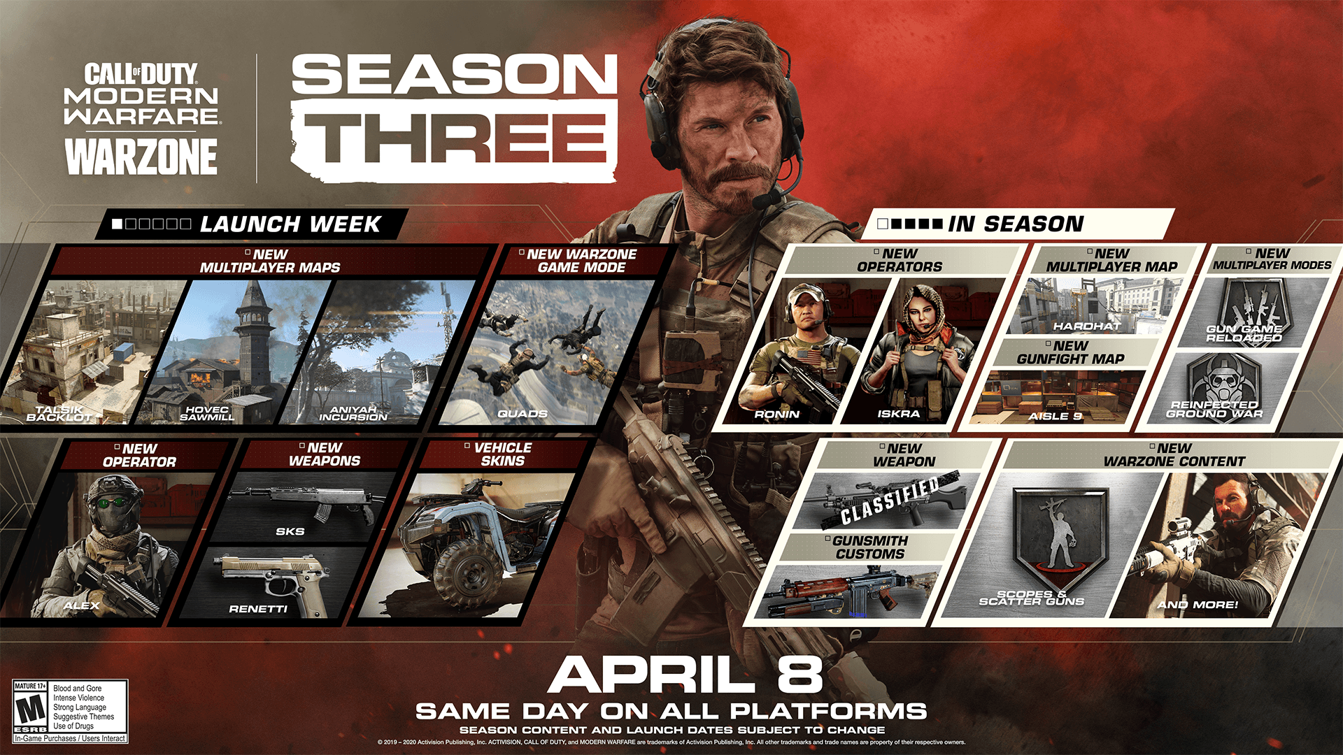 Call Of Duty Modern Warfare Warzone Patch Notes April 7th
